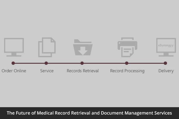 Medical Record Retrieval and Document Management